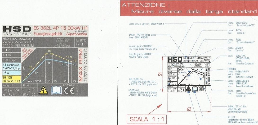 Шпиндели HSD Италия купить со склада